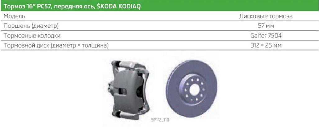 Полный обзор тормозных колодок для Шкода Кодиак