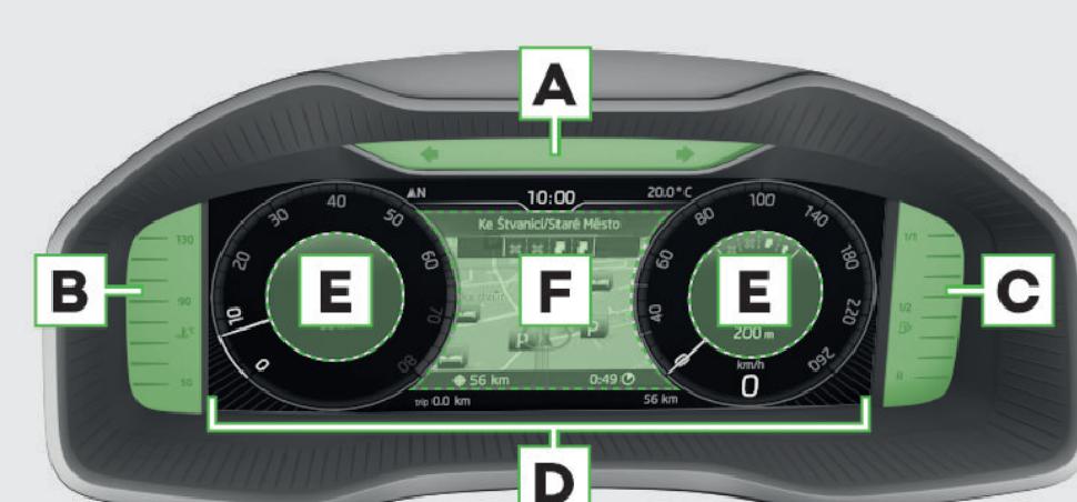 Приборная панель Шкода Кодиак: цифровая, обозначения индикаторов